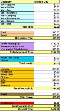 be807bed30 And here is a screenshot of those totals